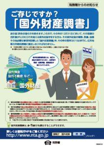 国外財産調書の提出状況