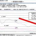 福岡の税務調査相談税理士