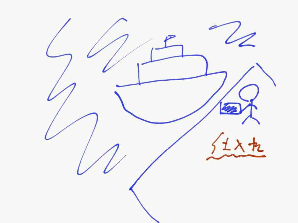 輸入仕入の計上時期の会計処理(仕訳)